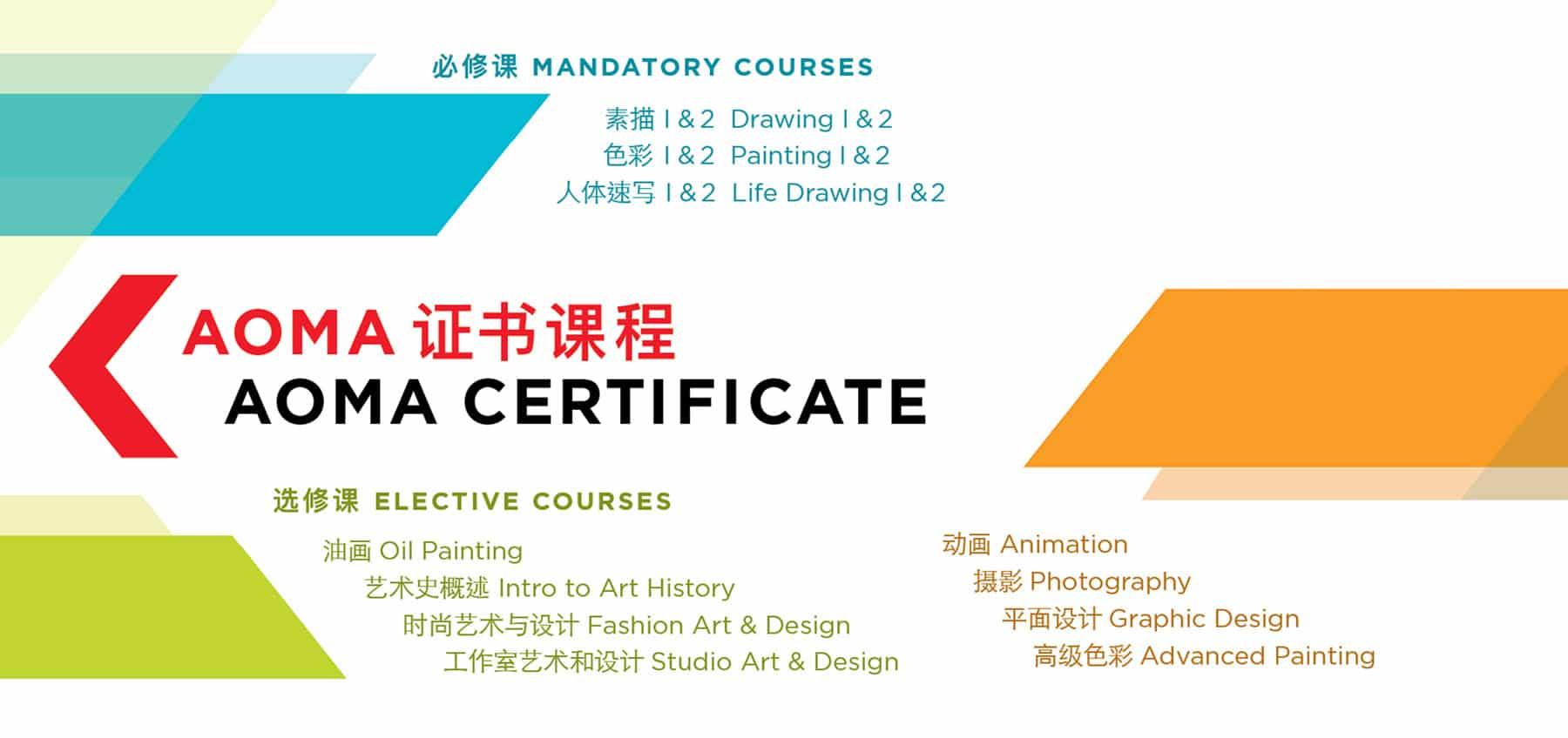 AOMA Certificate